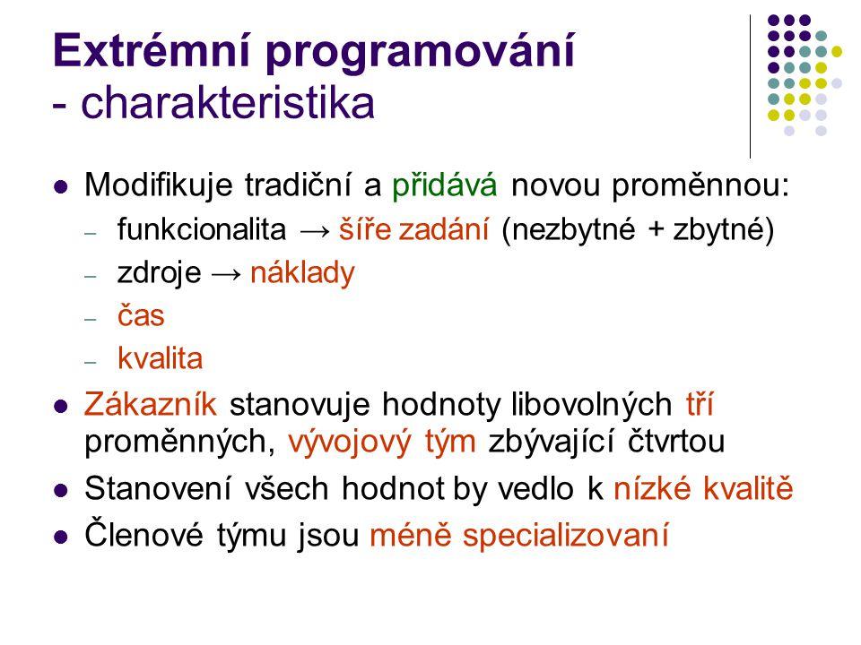 Extrémní programování - charakteristika