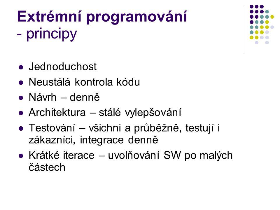 Extrémní programování - principy