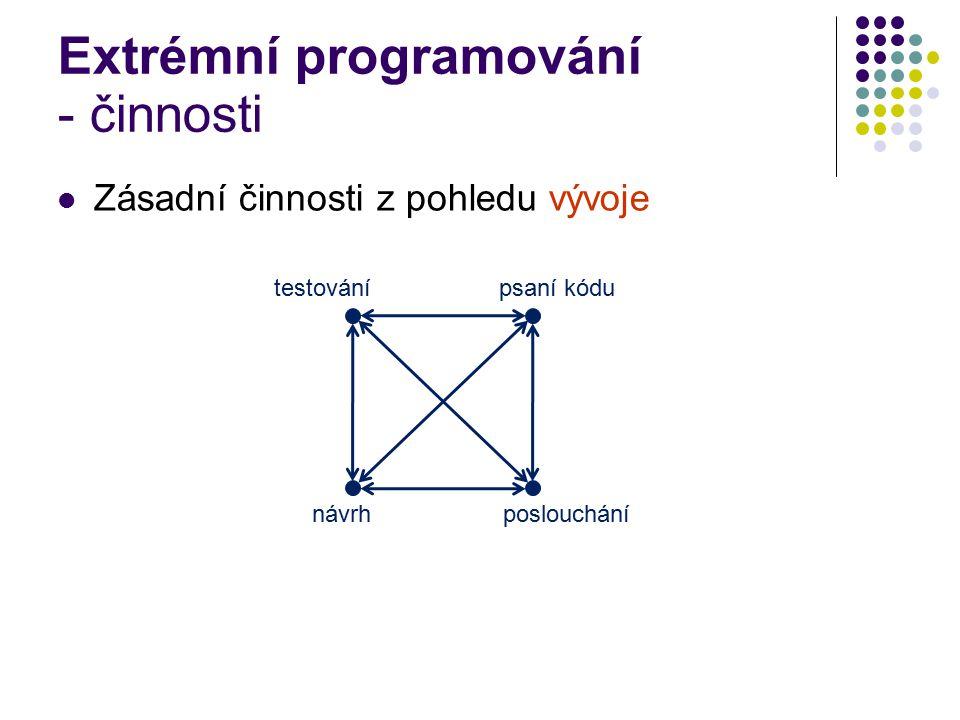 Extrémní programování - činnosti
