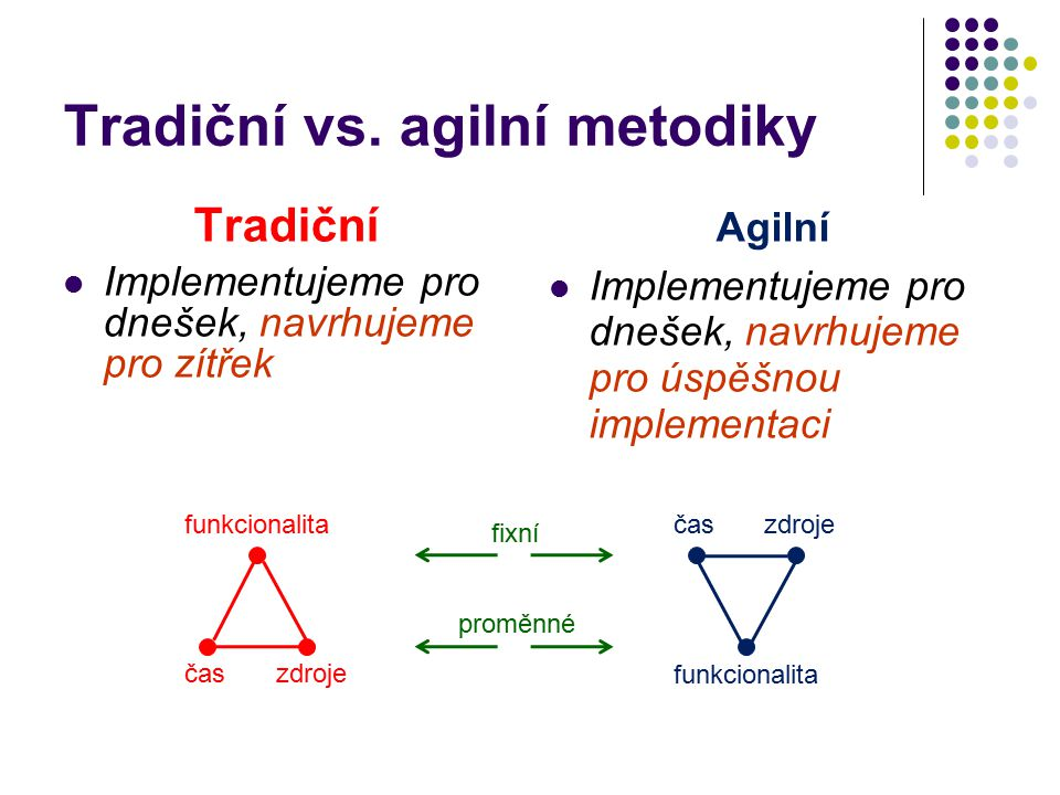 Tradiční vs. agilní metodiky