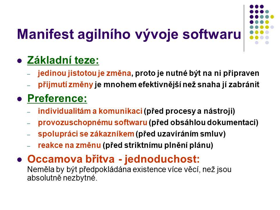Manifest agilního vývoje softwaru