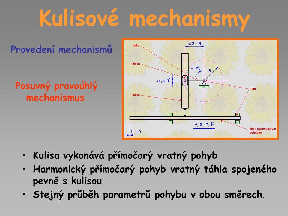 Kulisové mechanismy Provedení mechanismů Posuvný pravoúhlý mechanismus