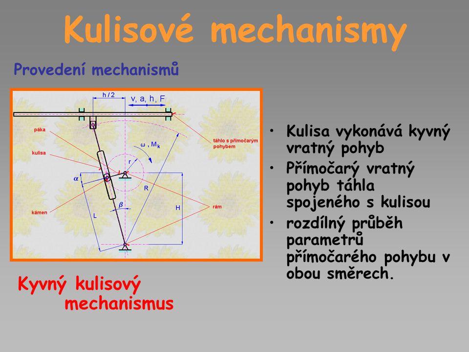 Kulisové mechanismy Kyvný kulisový mechanismus Provedení mechanismů
