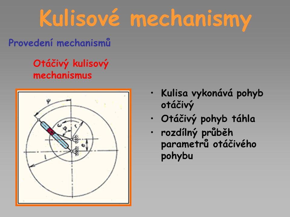 Kulisové mechanismy Provedení mechanismů Otáčivý kulisový mechanismus