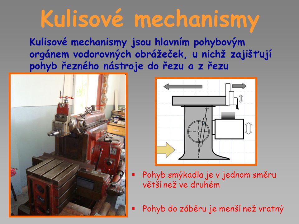 Kulisové mechanismy