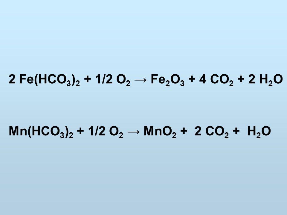 2 Fe(HCO3)2 + 1/2 O2 → Fe2O3 + 4 CO2 + 2 H2O