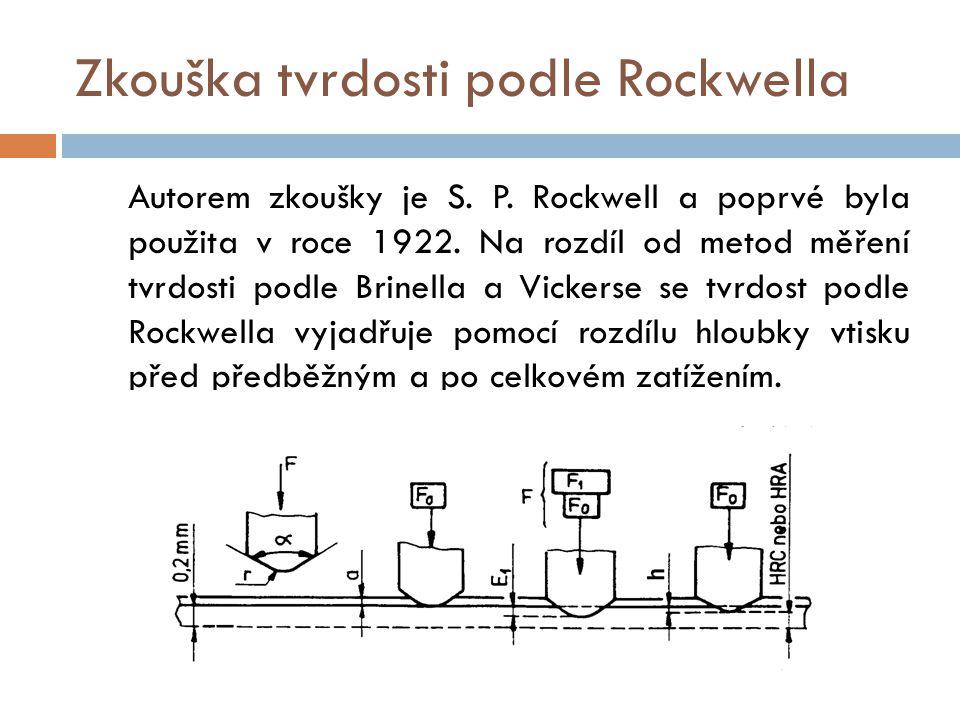 Zkouška tvrdosti podle Rockwella
