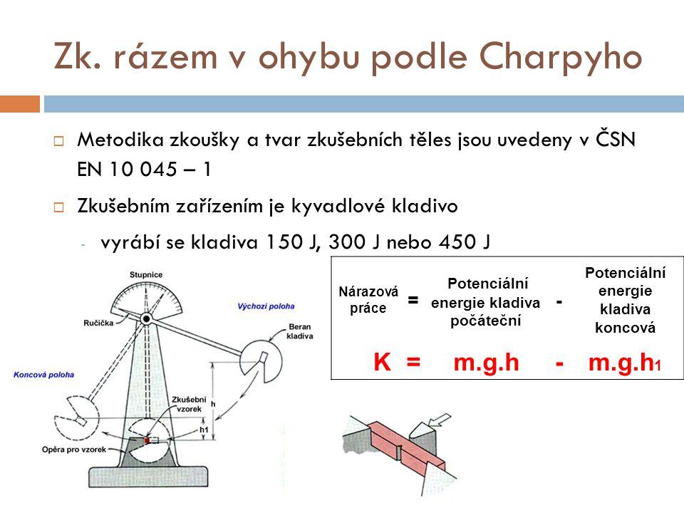 Zk. rázem v ohybu podle Charpyho