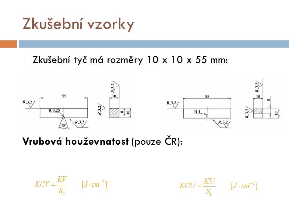 Zkušební vzorky Zkušební tyč má rozměry 10 x 10 x 55 mm: