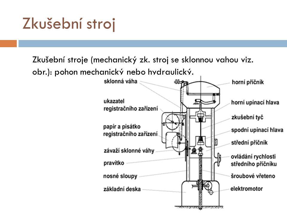 Zkušební stroj Zkušební stroje (mechanický zk. stroj se sklonnou vahou viz.