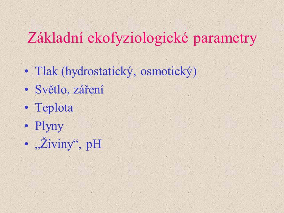 Základní ekofyziologické parametry