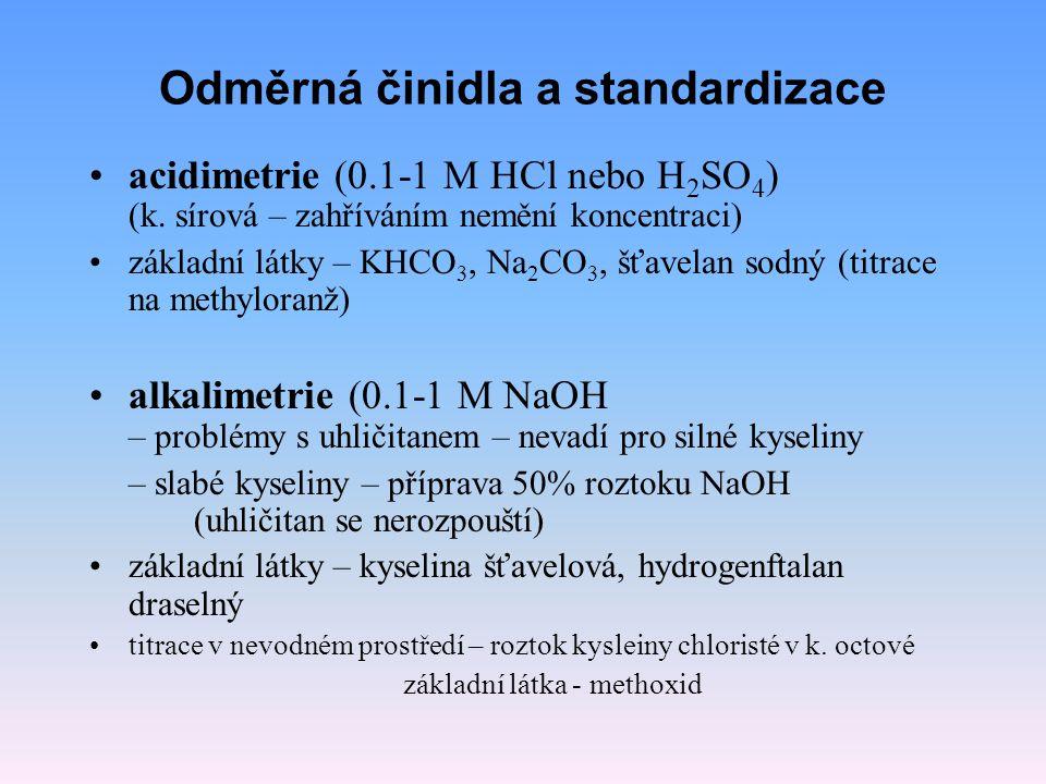 Odměrná činidla a standardizace