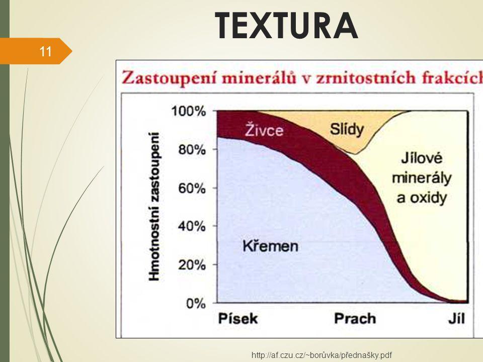 TEXTURA http://af.czu.cz/~borůvka/přednašky.pdf