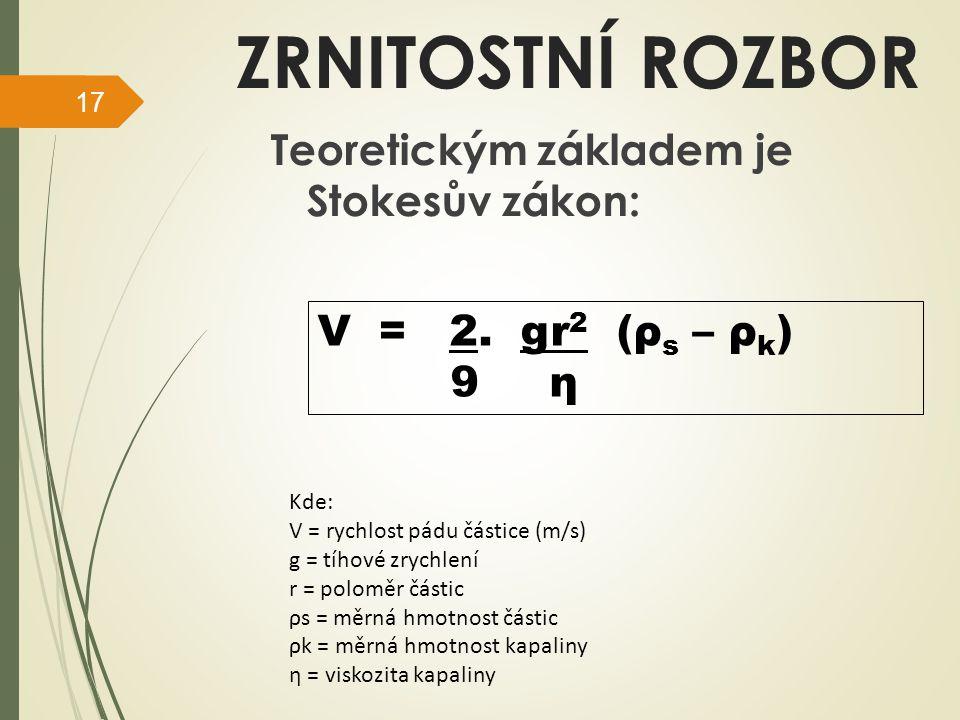 ZRNITOSTNÍ ROZBOR Teoretickým základem je Stokesův zákon: