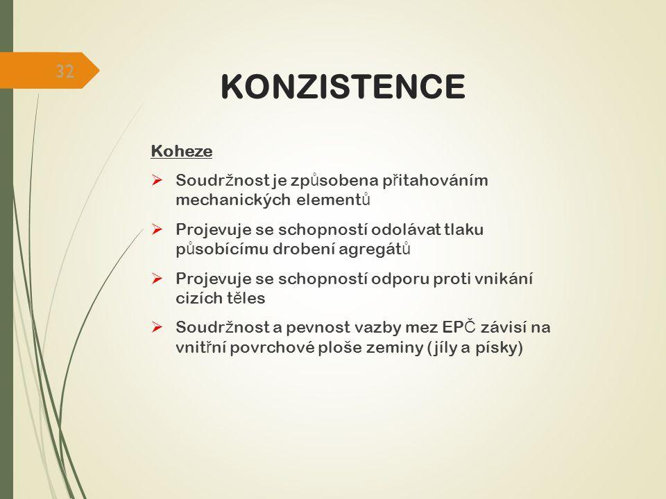 KONZISTENCE Koheze. Soudržnost je způsobena přitahováním mechanických elementů.