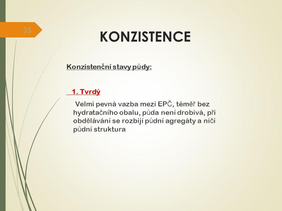 KONZISTENCE Konzistenční stavy půdy: 1. Tvrdý