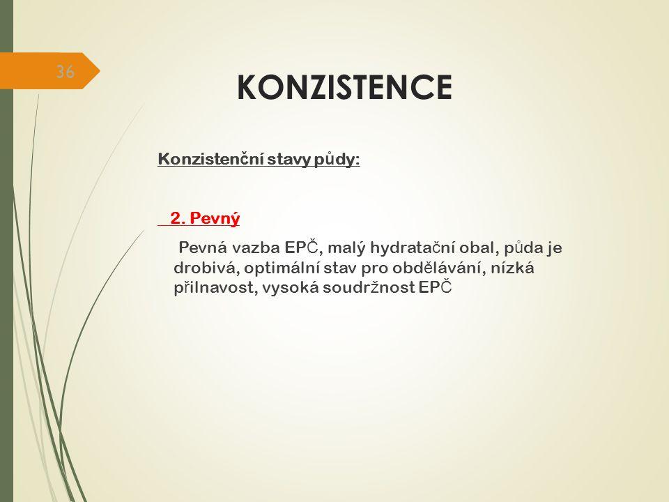 KONZISTENCE Konzistenční stavy půdy: 2. Pevný