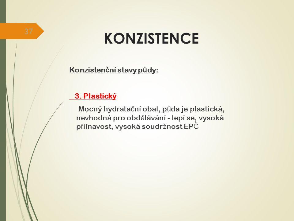 KONZISTENCE Konzistenční stavy půdy: 3. Plastický