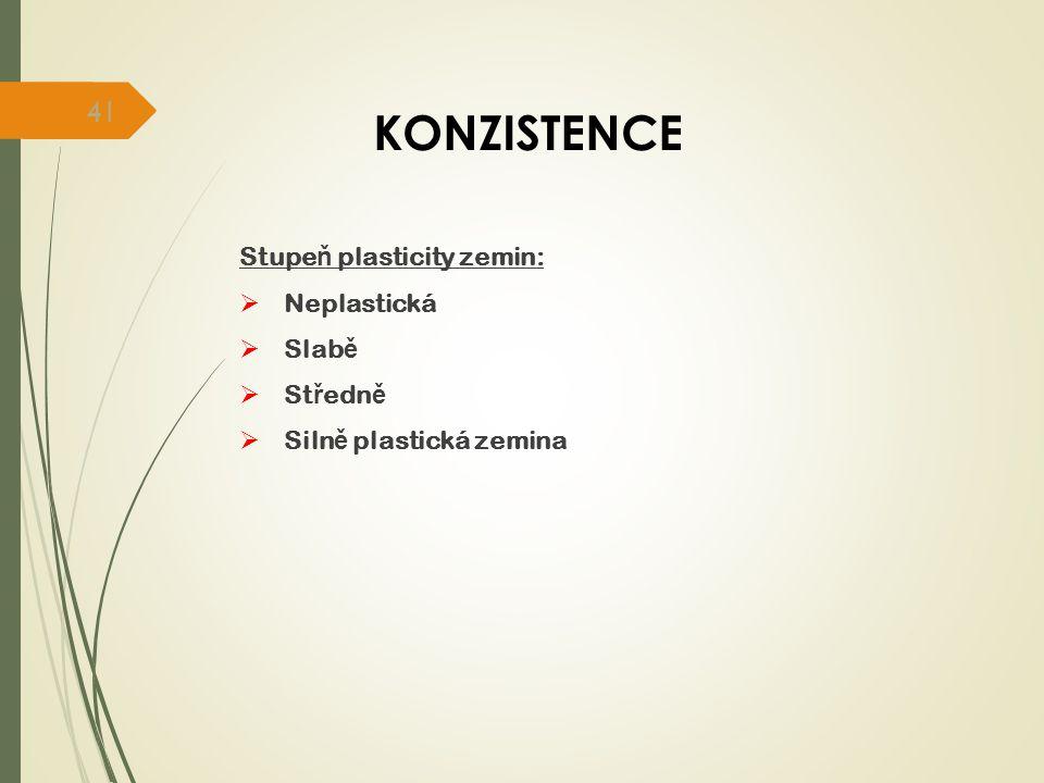 KONZISTENCE Stupeň plasticity zemin: Neplastická Slabě Středně