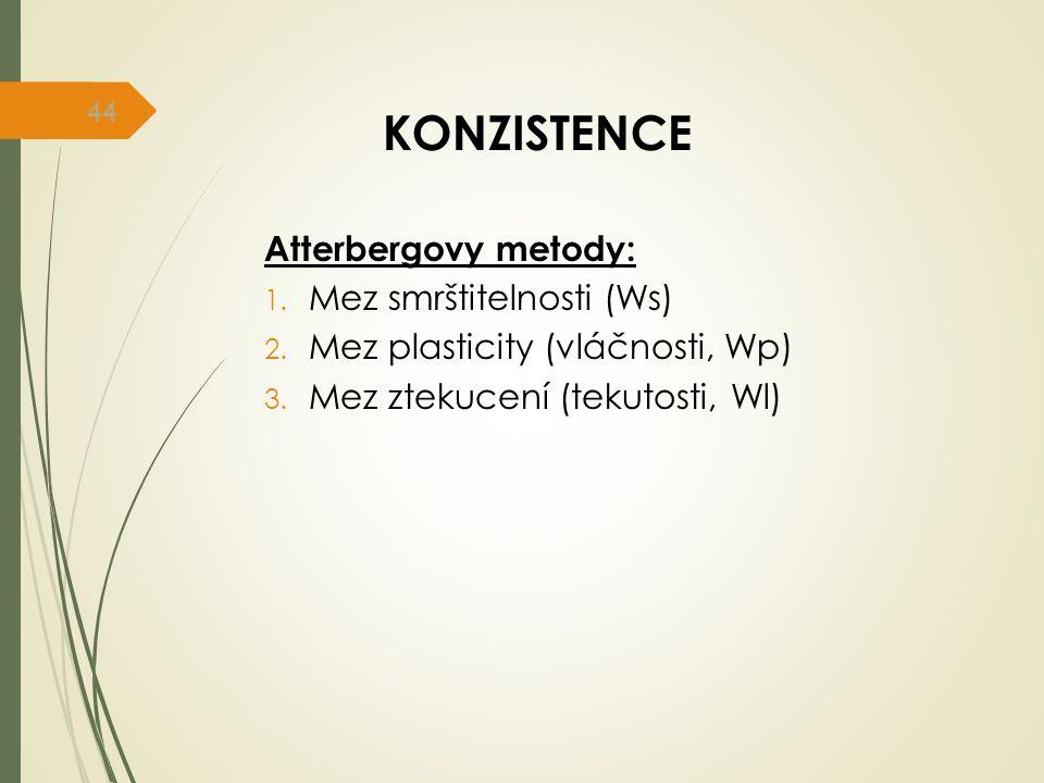 KONZISTENCE Atterbergovy metody: Mez smrštitelnosti (Ws)