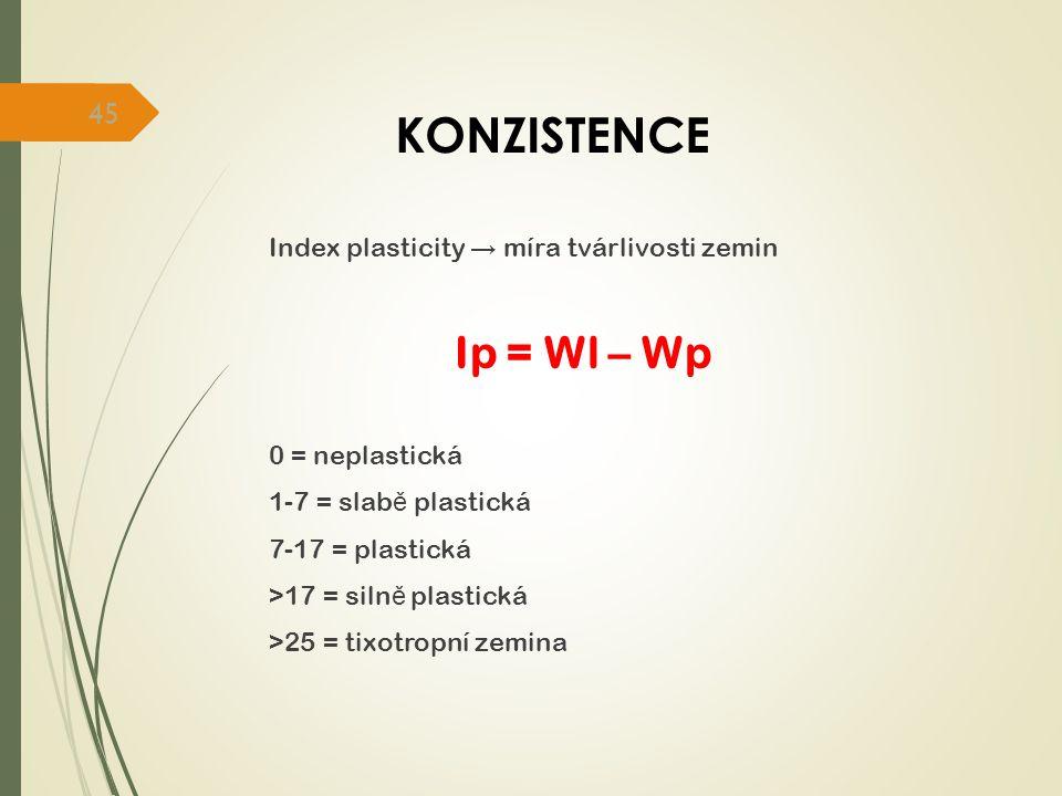 KONZISTENCE Ip = Wl – Wp Index plasticity → míra tvárlivosti zemin