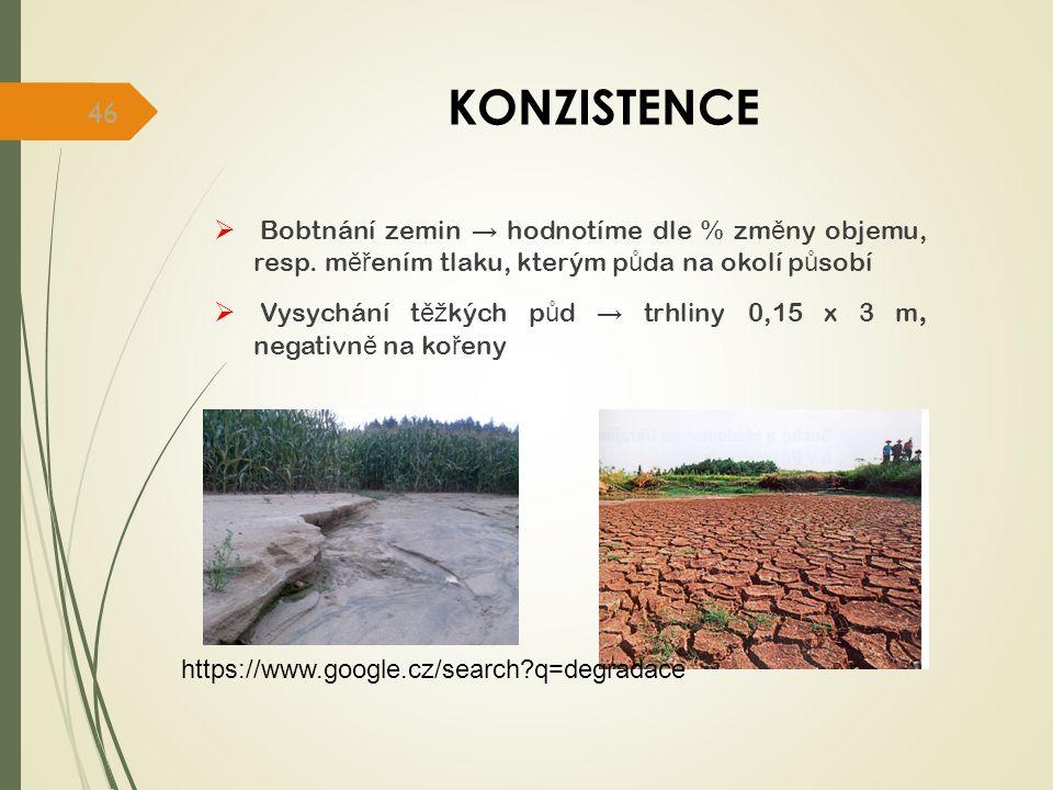 KONZISTENCE Bobtnání zemin → hodnotíme dle % změny objemu, resp. měřením tlaku, kterým půda na okolí působí.