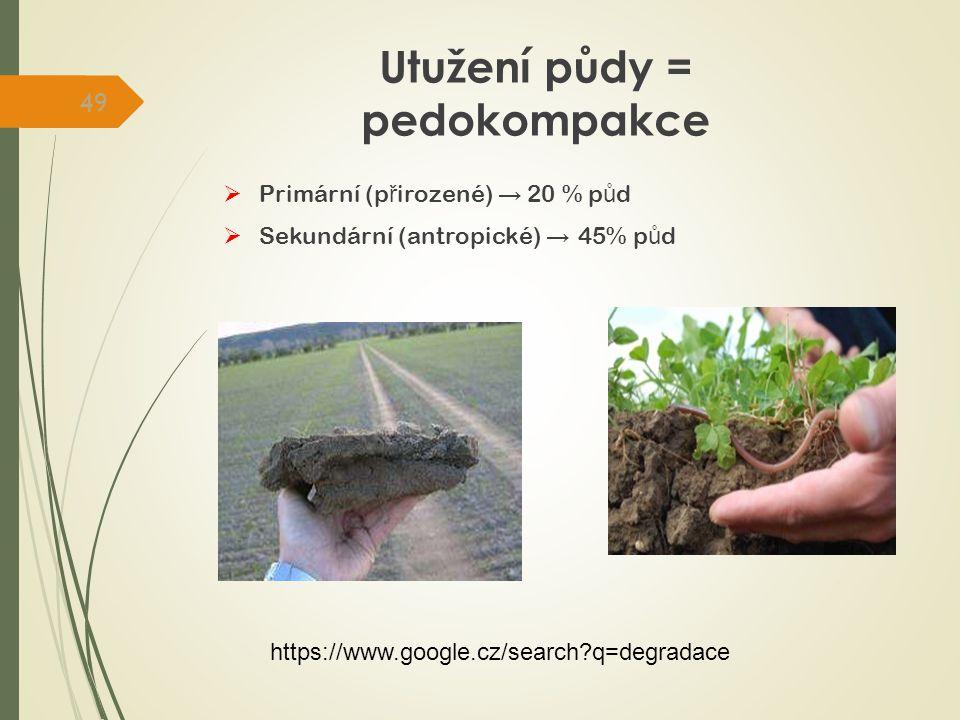 Utužení půdy = pedokompakce