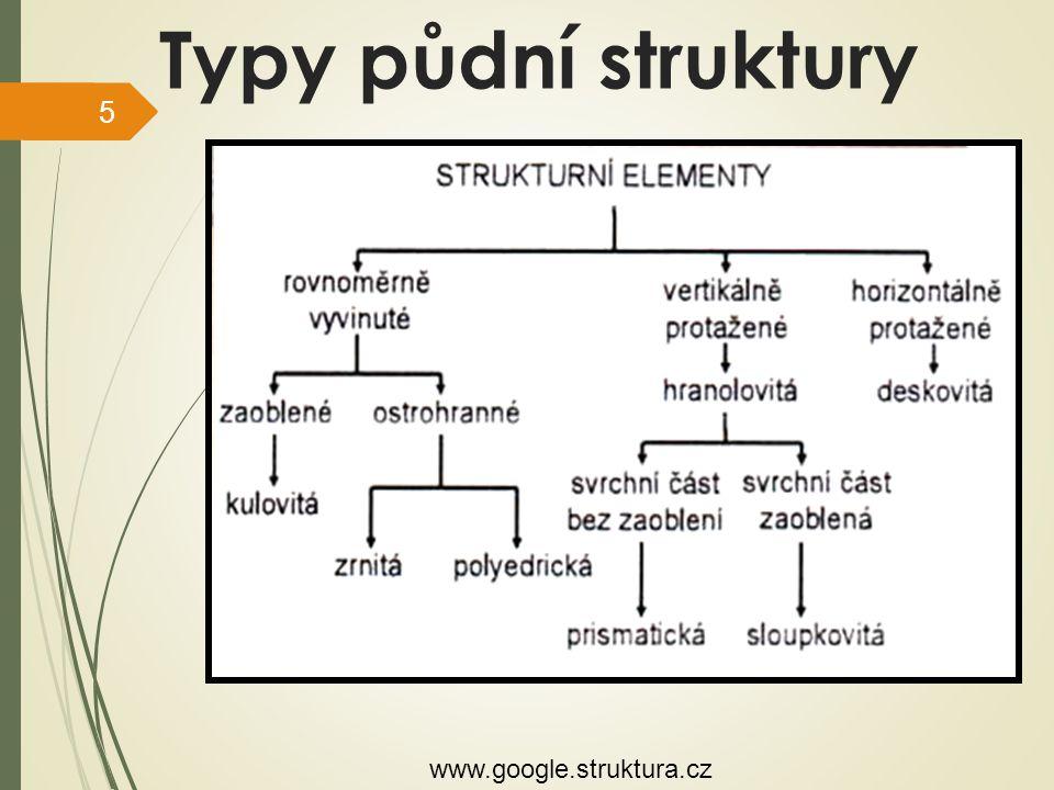 Typy půdní struktury www.google.struktura.cz
