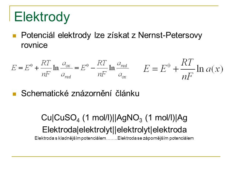 Elektrody Potenciál elektrody lze získat z Nernst-Petersovy rovnice