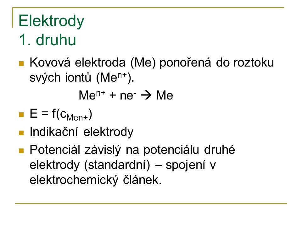Elektrody 1. druhu Kovová elektroda (Me) ponořená do roztoku svých iontů (Men+). Men+ + ne-  Me. E = f(cMen+)