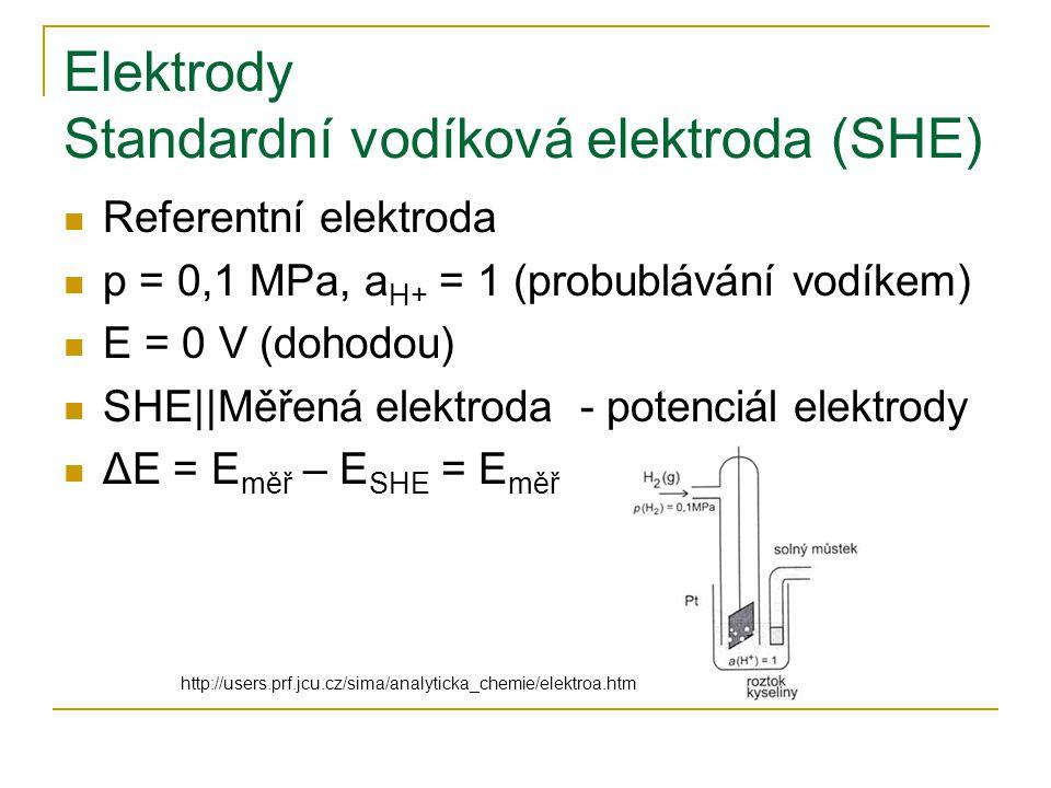 Elektrody Standardní vodíková elektroda (SHE)