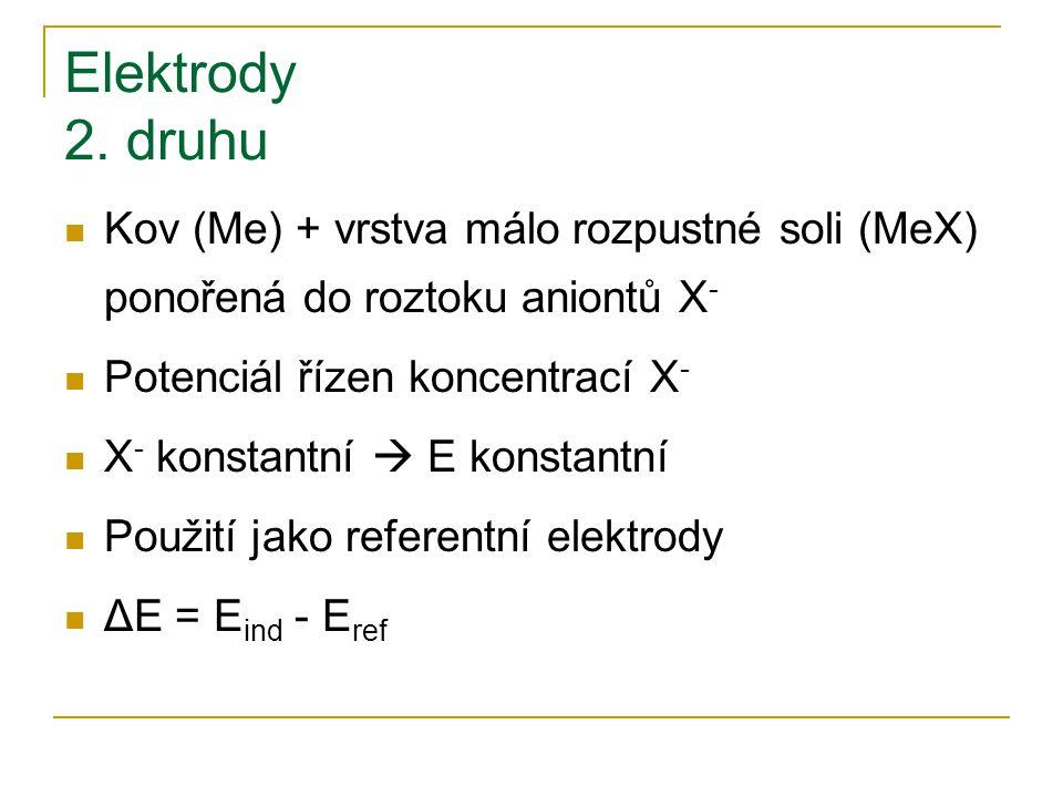 Elektrody 2. druhu Kov (Me) + vrstva málo rozpustné soli (MeX) ponořená do roztoku aniontů X- Potenciál řízen koncentrací X-