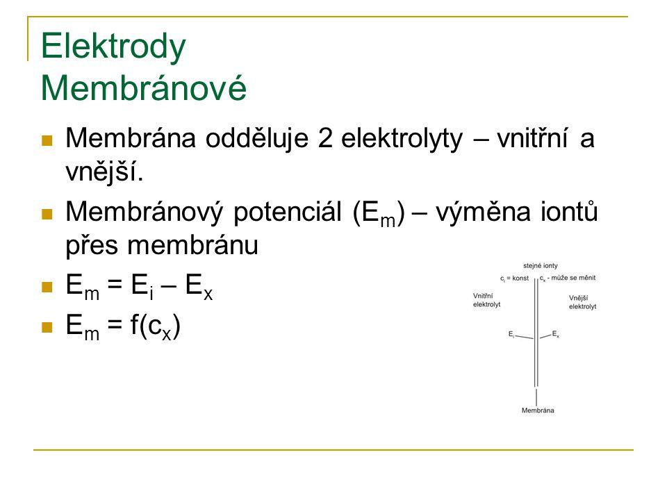 Elektrody Membránové Membrána odděluje 2 elektrolyty – vnitřní a vnější. Membránový potenciál (Em) – výměna iontů přes membránu.