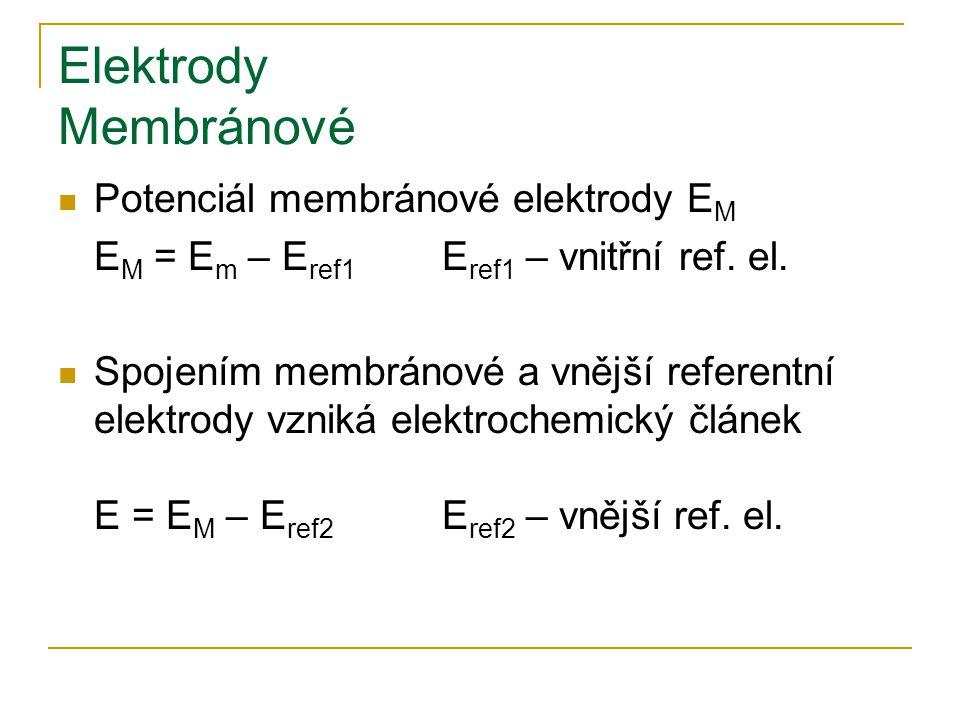 Elektrody Membránové Potenciál membránové elektrody EM
