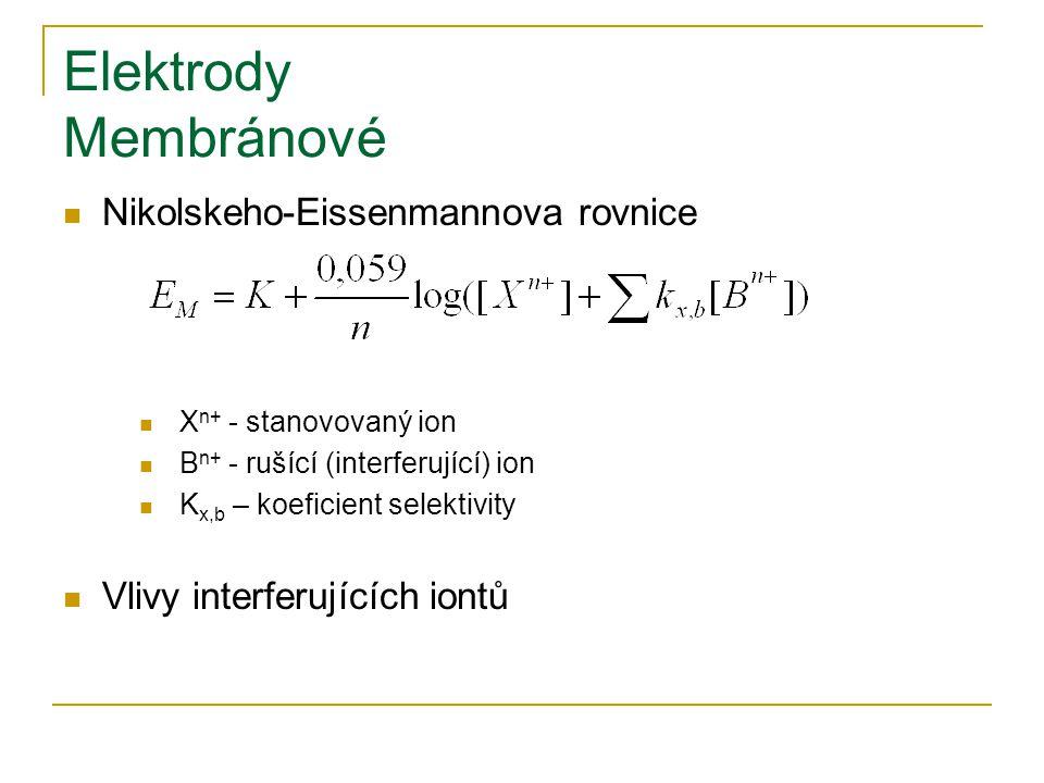 Elektrody Membránové Nikolskeho-Eissenmannova rovnice