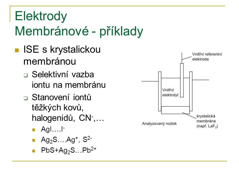 Elektrody Membránové - příklady