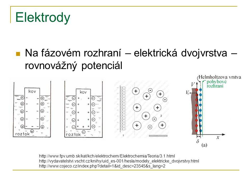 Elektrody Na fázovém rozhraní – elektrická dvojvrstva – rovnovážný potenciál.