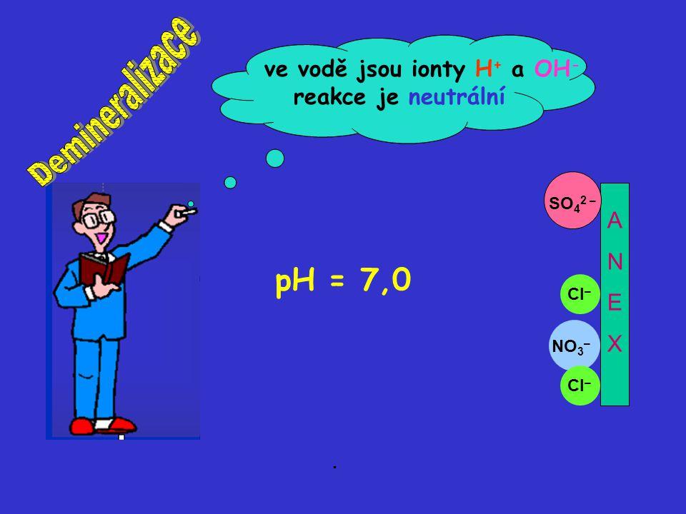 Demineralizace pH = 7,0 Anionty se navázaly na anex