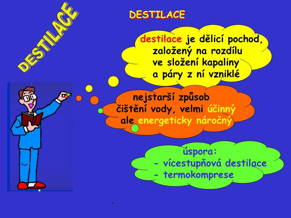DESTILACE DESTILACE destilace je dělicí pochod, založený na rozdílu