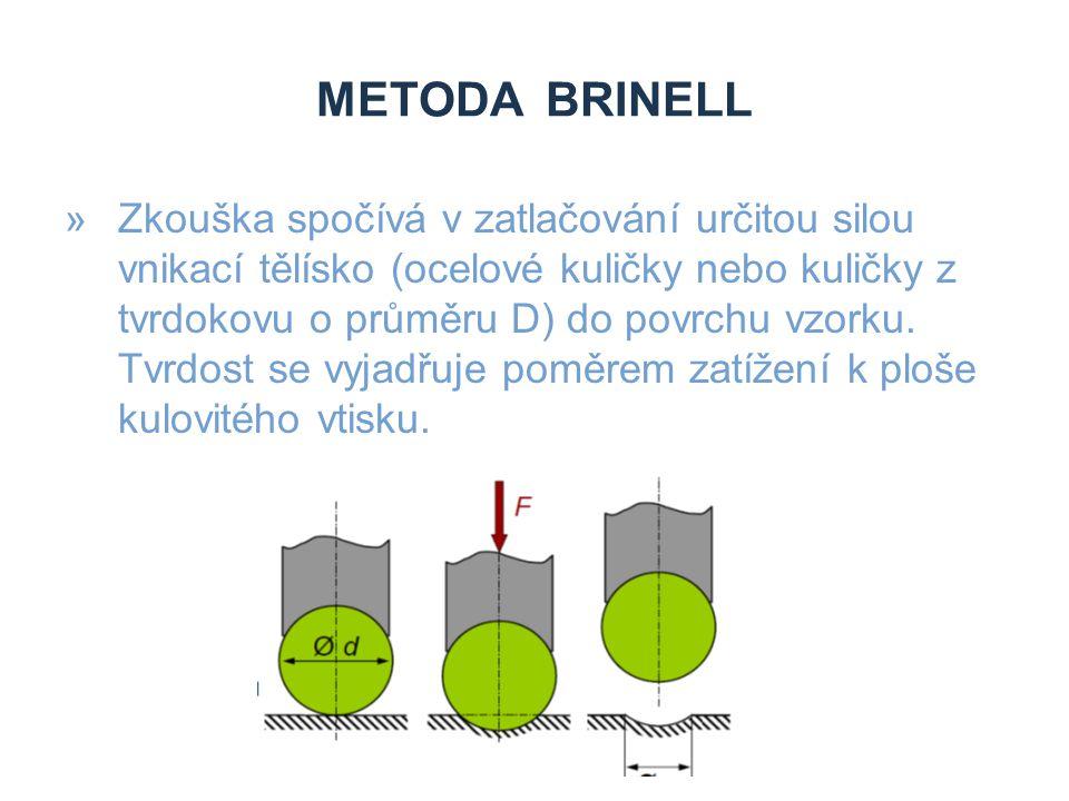 Metoda Brinell