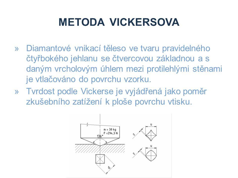 Metoda Vickersova