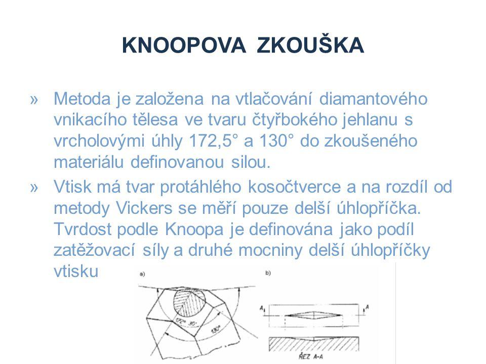 KnoopOva zkouška