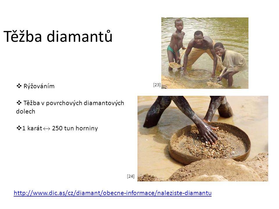 Těžba diamantů Rýžováním Těžba v povrchových diamantových dolech