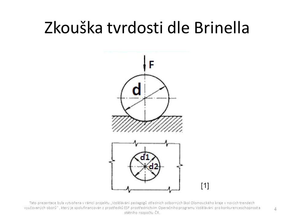 Zkouška tvrdosti dle Brinella