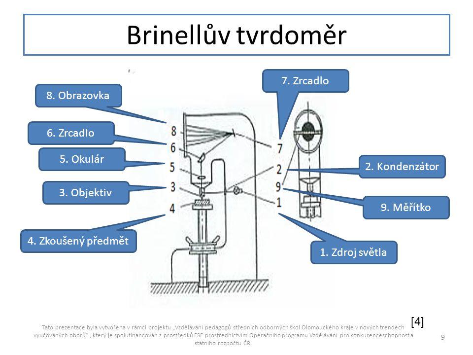 Brinellův tvrdoměr 7. Zrcadlo 8. Obrazovka 6. Zrcadlo 5. Okulár