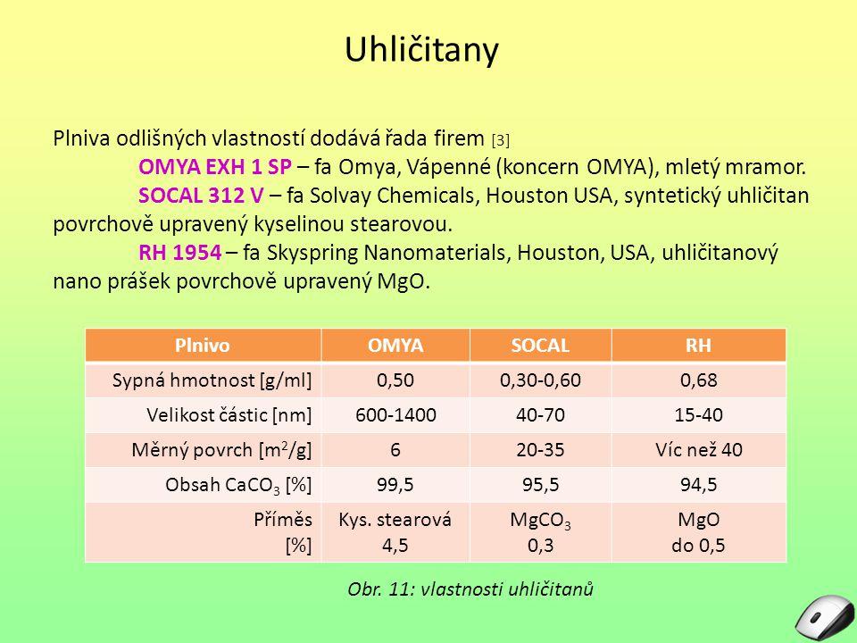 Obr. 11: vlastnosti uhličitanů
