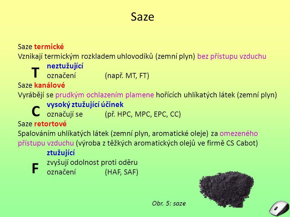 Saze Saze termické. Vznikají termickým rozkladem uhlovodíků (zemní plyn) bez přístupu vzduchu. neztužující.