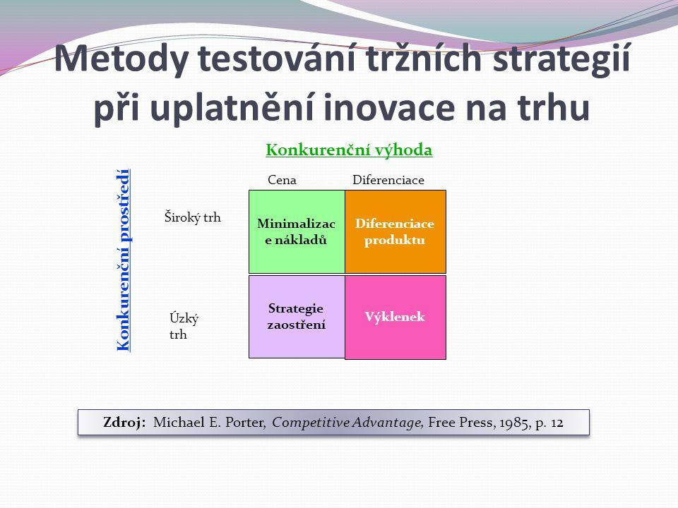Metody testování tržních strategií při uplatnění inovace na trhu