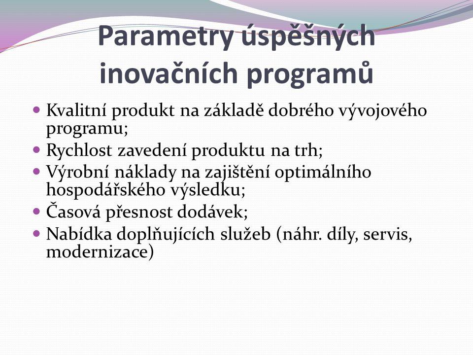 Parametry úspěšných inovačních programů