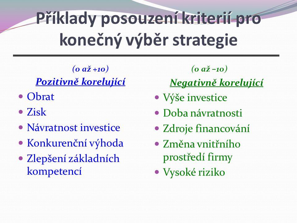 Příklady posouzení kriterií pro konečný výběr strategie